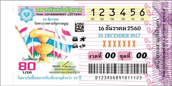 ประเภทรางวัลของหวยรัฐบาล ที่ออกโดยสำนักงานกองสลากกินแบ่งรัฐบาล